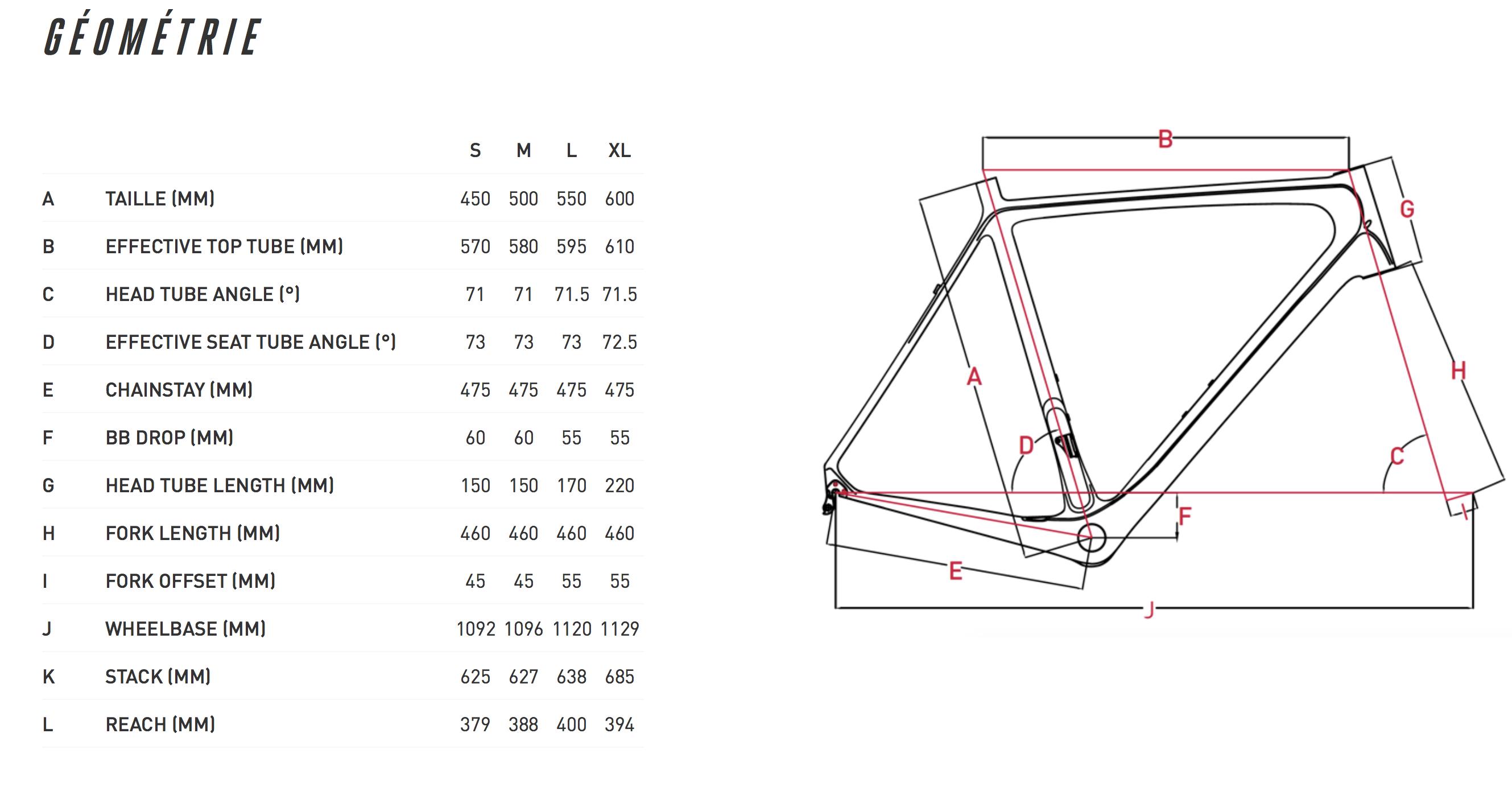 Geometrie-focus-avantura-2-elite