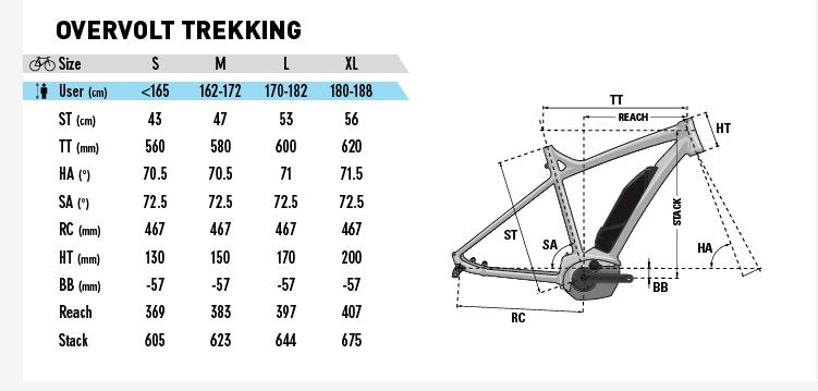 dimensions du VTC électrique Lapierre Overvolt Trekking 600